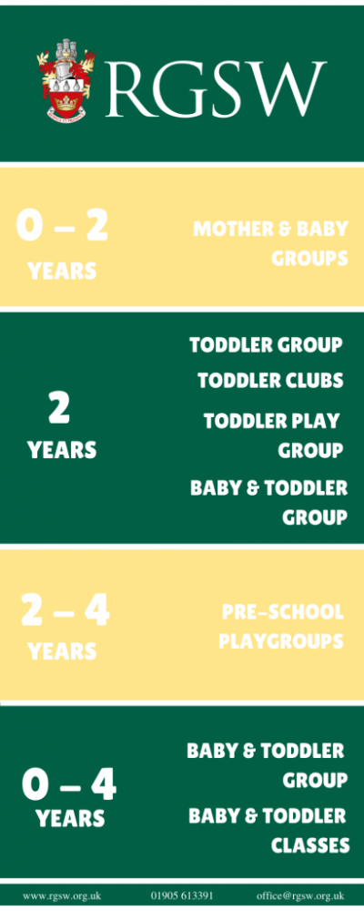 baby group infographic