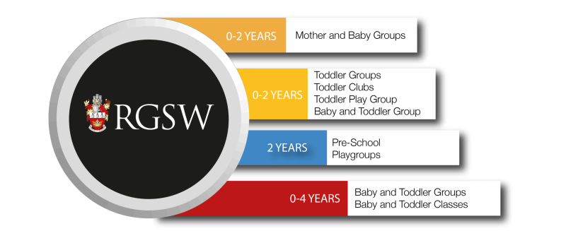 RGSW toddler groups +-01